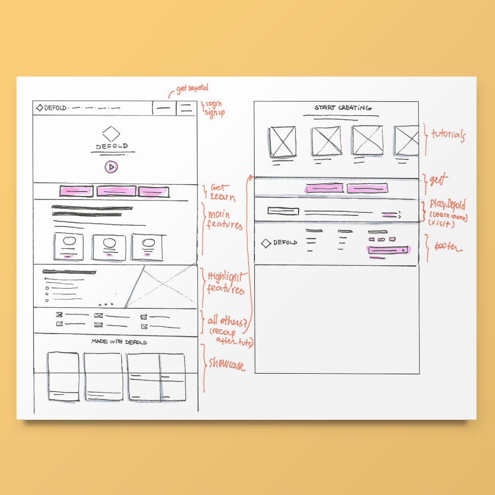 I always sketch many, many possible versions before turning them into wireframes. This is the sketch for the landing page of Defold.