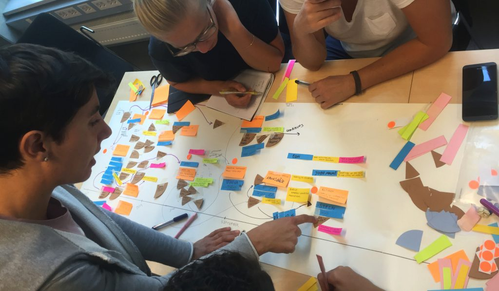 We did a similar mapping exercise with researchers from the K3 School in Malmö who have been working with projects in Lindängen for a couple of year.